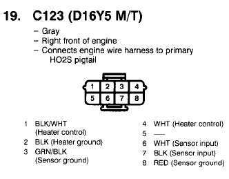 civic hx cvt to manual transmission swap 11 ecu oxygen sensor engine harness connector for the 5 wire o2 sensor
