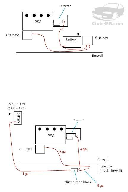 alternator not charging battery after wiretuck  battery